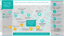 from-edit-to-integration_here-map-creator